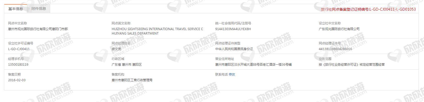 惠州市观光国际旅行社有限公司惠阳门市部经营许可证